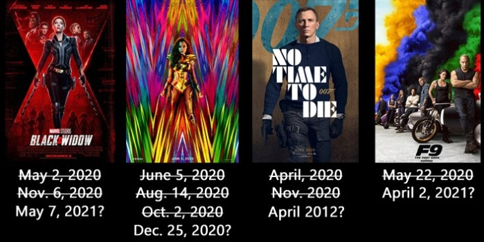 Blockbuster release dates get pushed back again