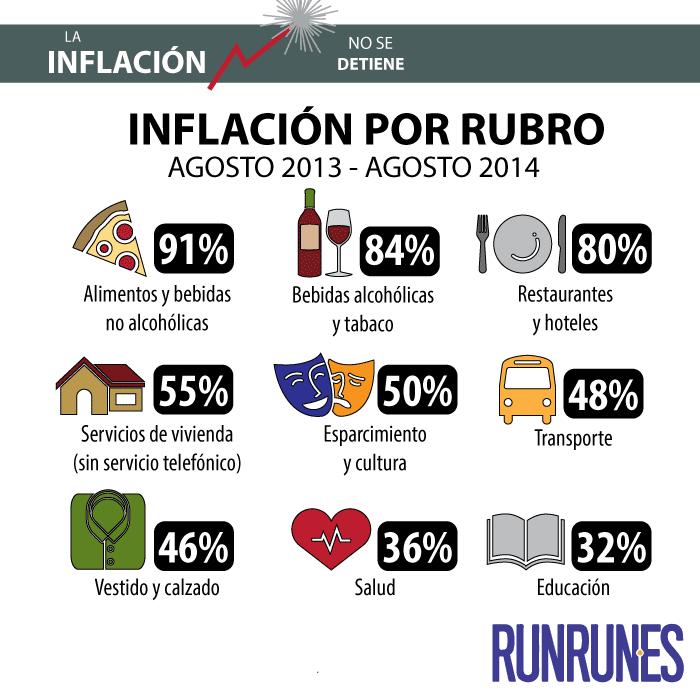 inflacion5