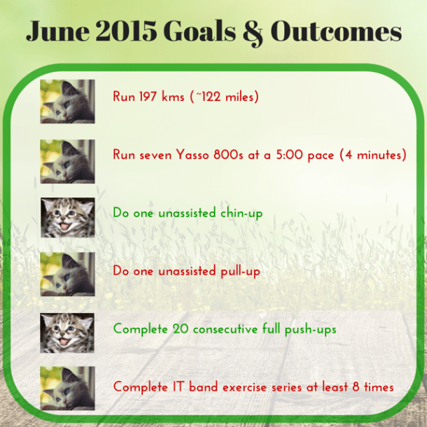 June 2015 Goals & Outcomes