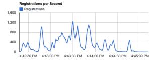 Screen Shot 2012-12-11 at 5.54.50 PM