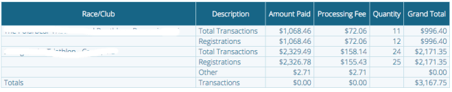 Payment Overview