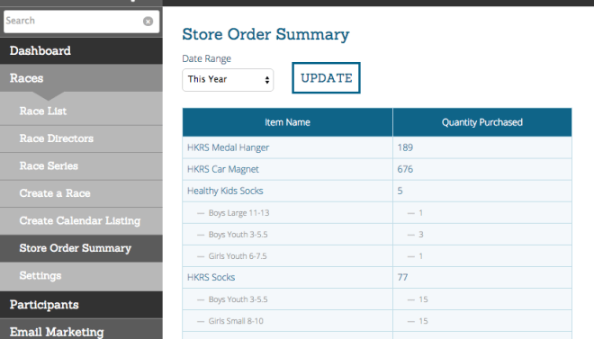 Partner Store Summary Report
