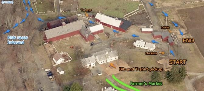Run The Farm Logistics
