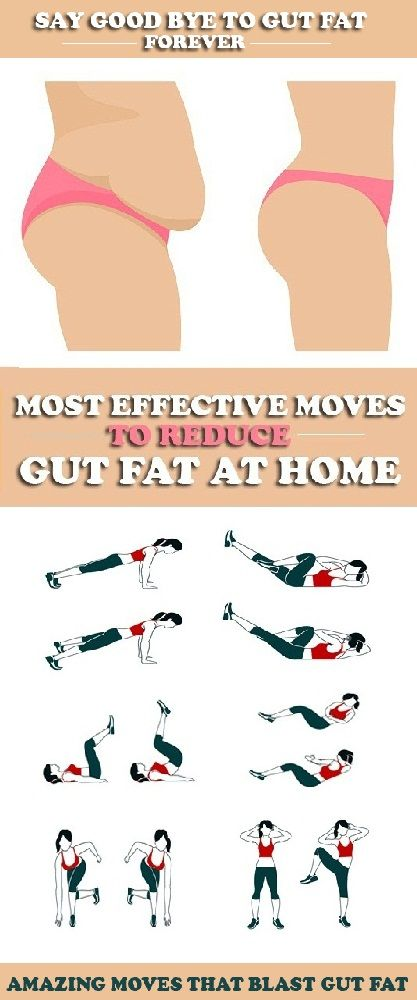 Exercises to Tighten Your Core