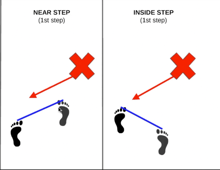 Using Inside Footwork on Gap Doubles