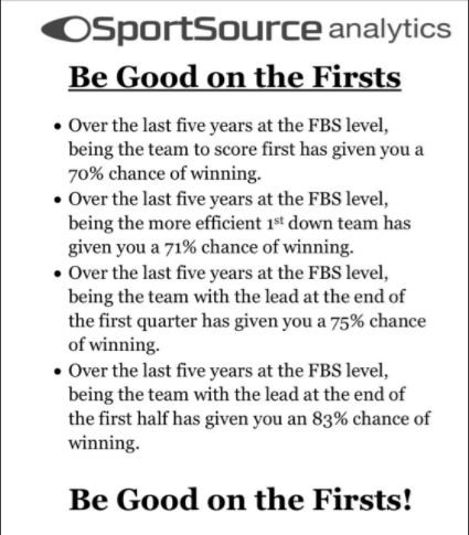 Be Good On The Firsts