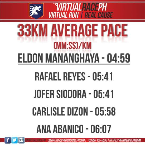 Virtual Race - Number 4