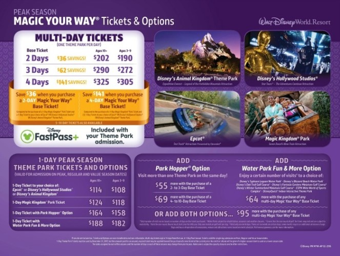 Walt Disney World 2016 Park Ticket Pricing Changes Peak