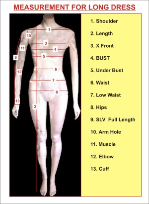 Measurement Chart for Women's Tailoring  Instruction for