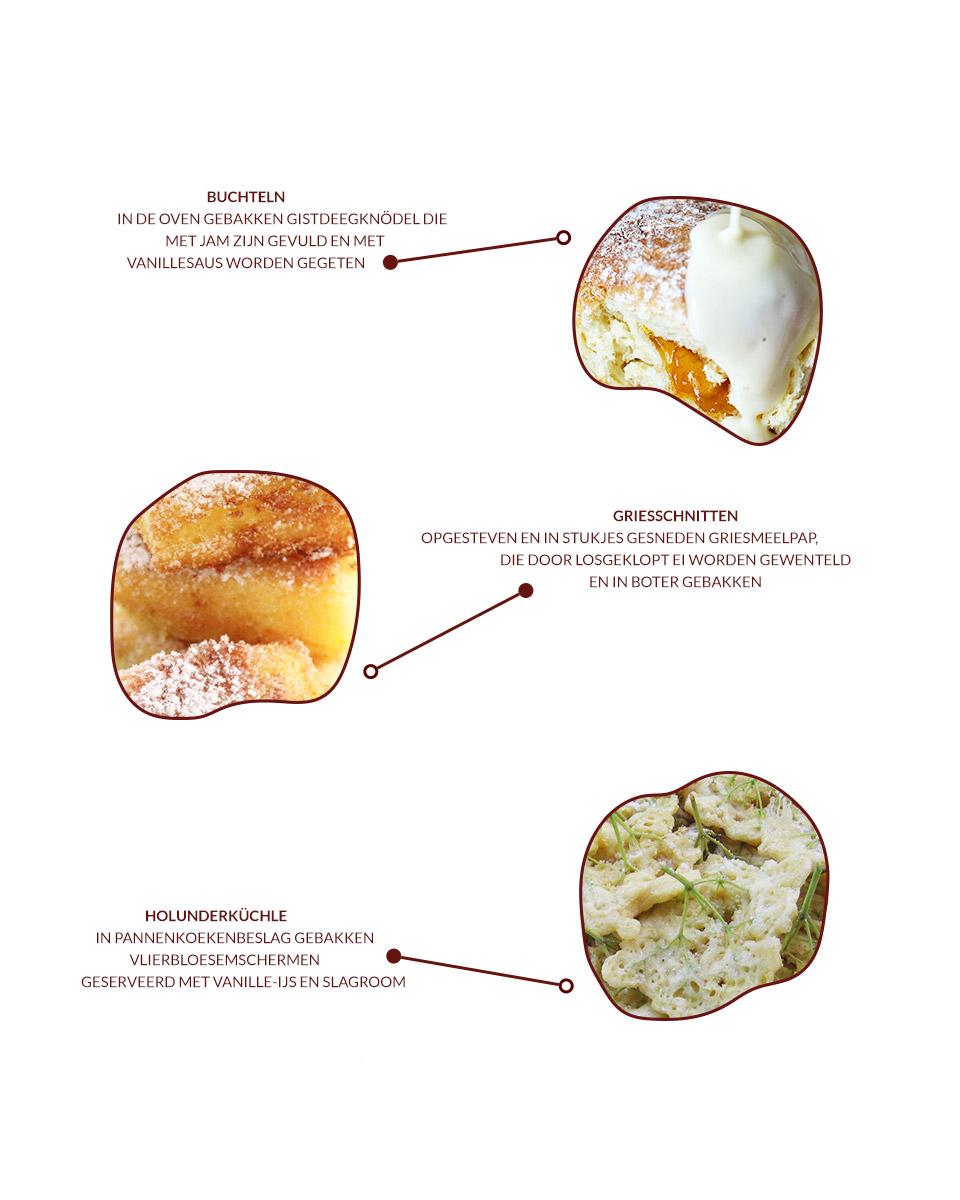 glossarium | Buchteln - Griesschnitten - Holunderküchle