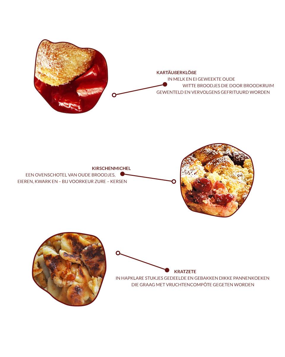 glossarium | Kartäußerklöße - Kirschenmichel - Kratzete