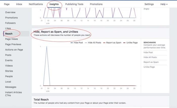FacebookNegativeScreenshot