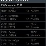 Nokia Lumia 520 БГ Летища