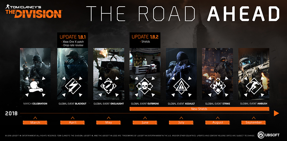 Quelle: Ubisoft - The Division - Roadmap