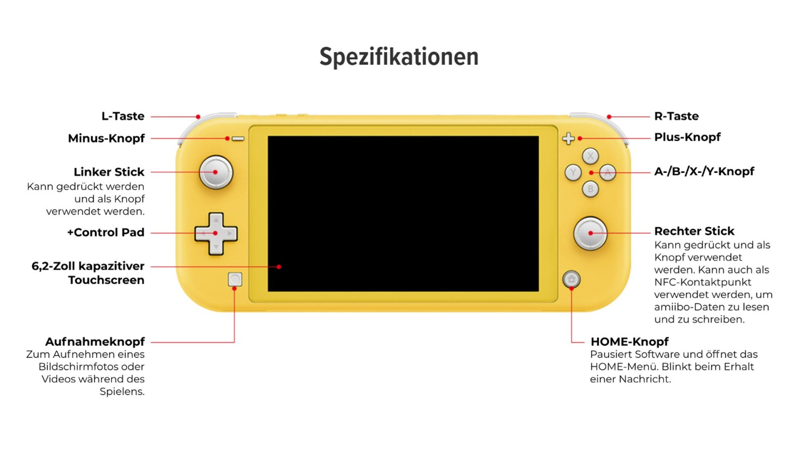 Quelle: Nintendo - Nintendo Switch Lite (gelbe Version)