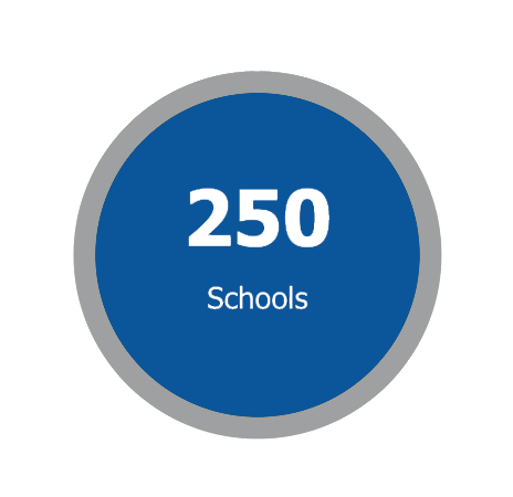 250 Schools NAIA