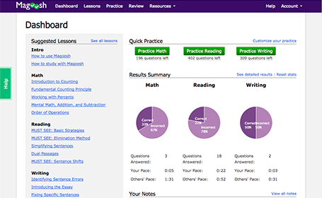 Your dashboard suggests video lessons to watch, shows your progress and compares your results with other students.