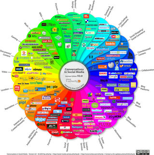 Rsz_social-networks1