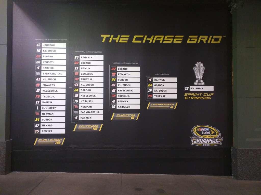 Nascar 2015 Chase Grid Las Vegas