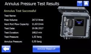 Sample Annulus Pressure Test