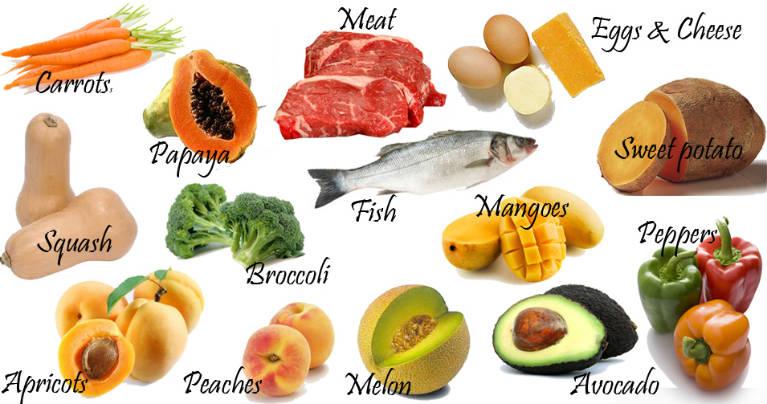 Image result for vitamin D