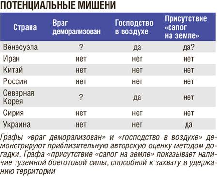 proshchalnaya-gastrol-pentagona-vojny-po-deshevke-dlya-vashingtona-zakonchilis_1