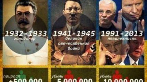 О геноциде славян в 1991-2015 годах