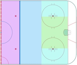 NHL rink with areas