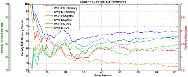 YTD_SH_Performance