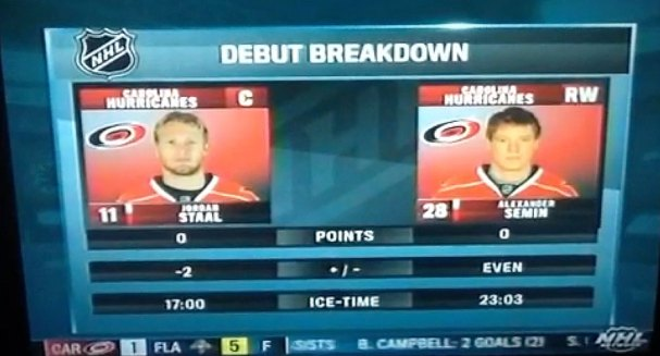 Alex Semin and Jordan Staal's debut