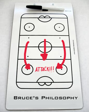 Notice Bruce wants his players to attack.