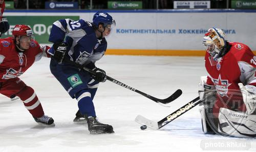 evgeny-kuznetsov-khl-all-star2