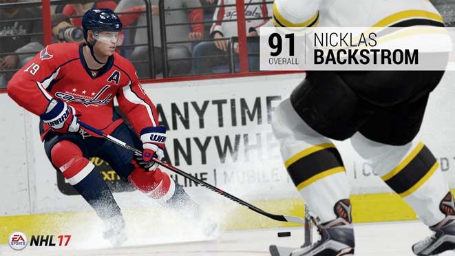 nicklas-backstrom-nhl17-rating