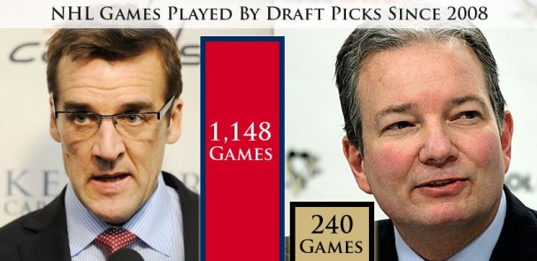 ray-shero-cant-draft
