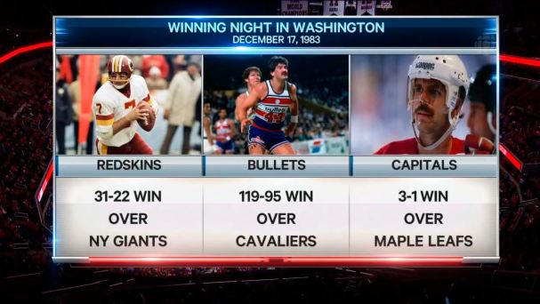 redskins-capitals-wizards-all-win