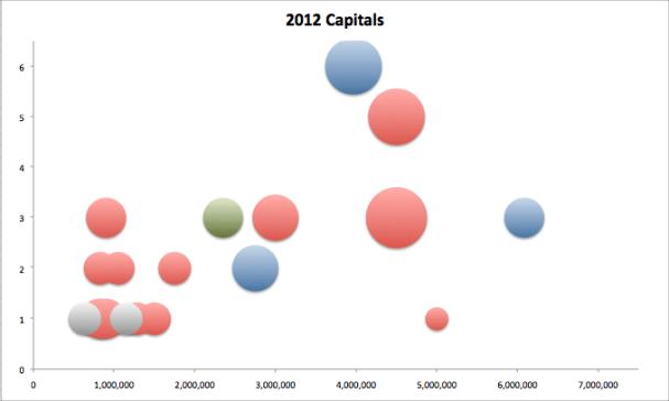 scientific-chart-2-2012