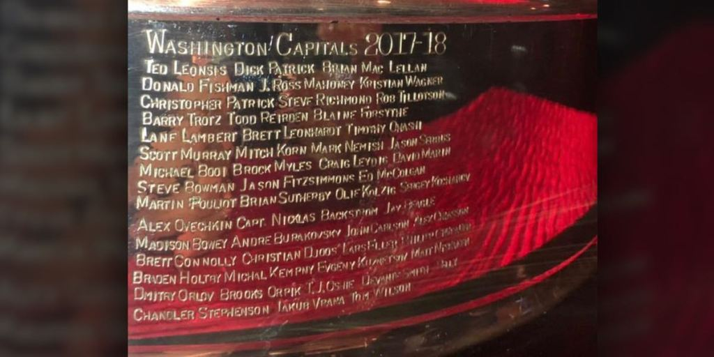 A first look at the Washington Capitals  engraving on the Stanley Cup 4456fd0b5ce