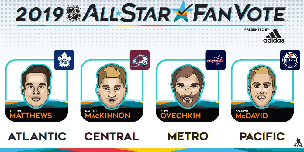 NHL All-Star Game captains revealed for each division following fan vote