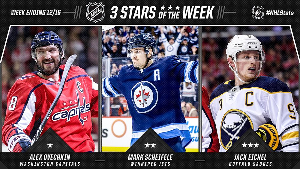 a1de8b9115a Alex Ovechkin named NHL s  First Star of the Week  after netting back-to-back  hat tricks