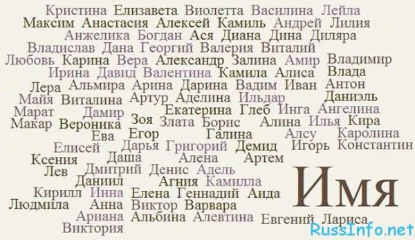 Мужские и женские красивые современные русские имена 2020 ...