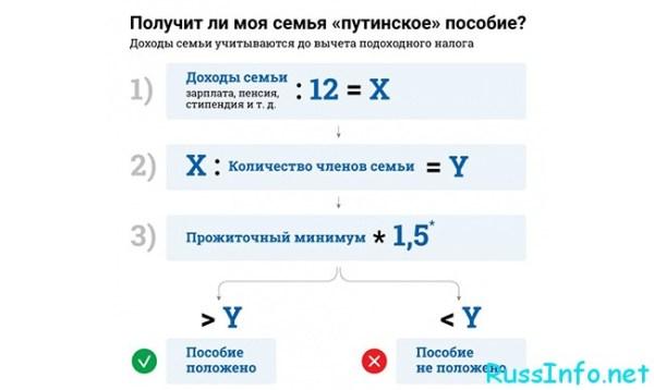 Декретные выплаты в 2021 году в России. Как рассчитать