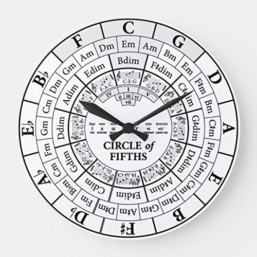 PotteLove Circle of Fifths White Round Large Wooden Decorative Round Wall Clock