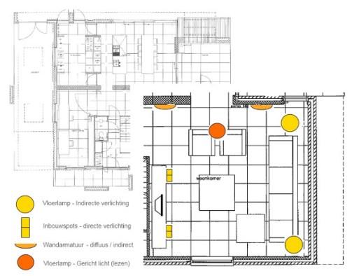 lichtplan woonkamer