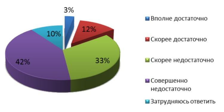 opinion-russia-donation