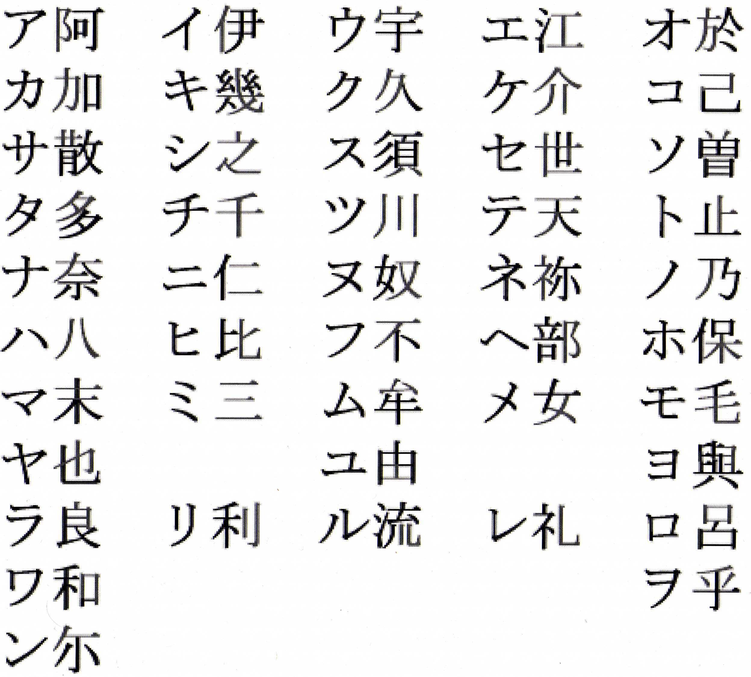 Japanese Kanji Alphabet In English | Wiring Diagram Database