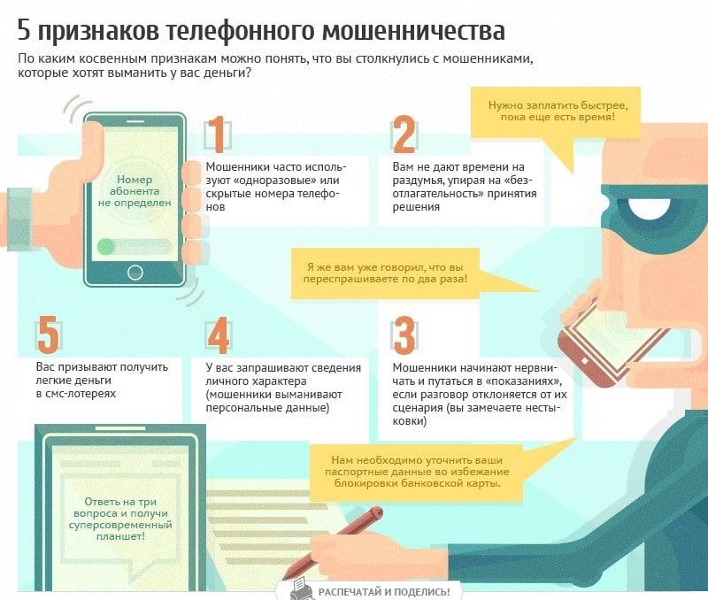jak zabránit podvodům online datování