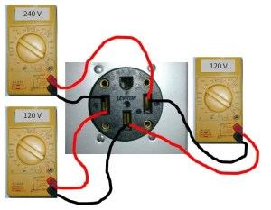 50 amp plug wiring diagram that makes RV electric wiring easy
