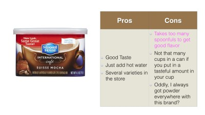 Maxwell House International Coffees Pros and Cons