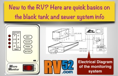 RV Basics : Black Water or Sewer System Information