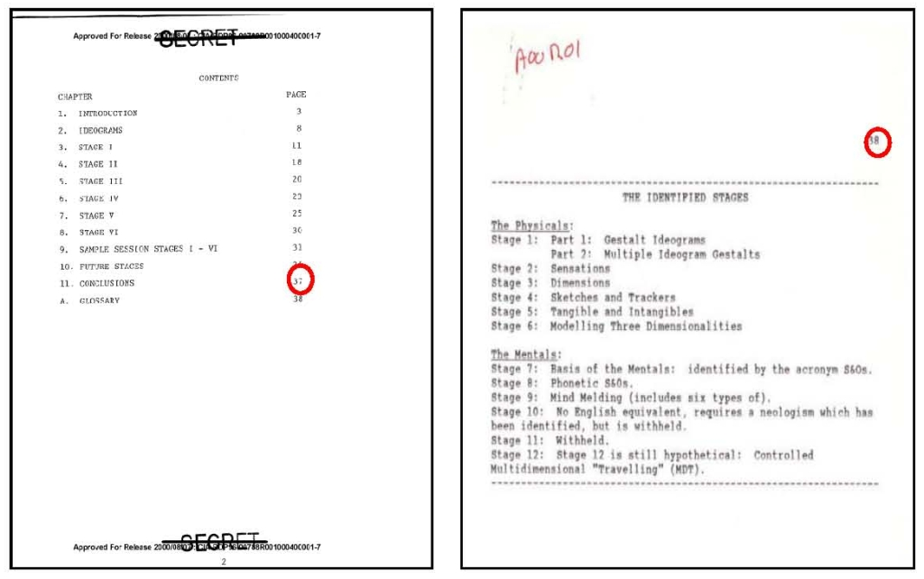 """Content page of McNear's 1985 CRV manual compared to Swann's (undated) """"12 Stages"""" document"""